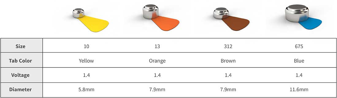 Hearing Aid Battery comparison image