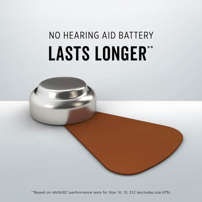 Size 312 Hearing Aid Batteries Lasts longer banner image